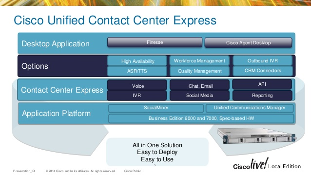 unified-contact-center-express-10-5-638